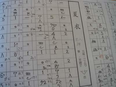 gakufu.jpg